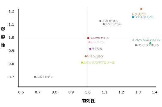 Manga study